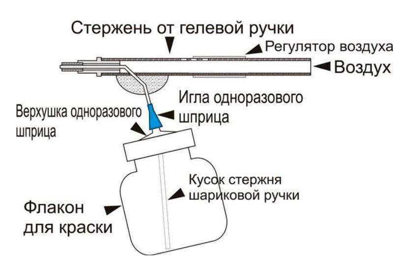 Распылитель из шариковой ручки