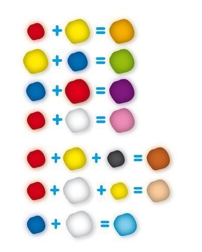 Пигменты, создаваемые минеральной краской